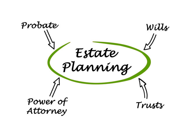 Tax & Estate Planning- Utah.Law PC